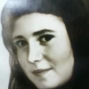 Аннушка Панкова- ГУЗАНОВА on My World.