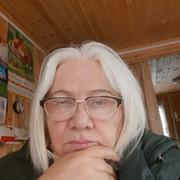 Ася Нифонова on My World.