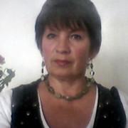Нина Мироненко on My World.