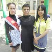 Наталья Скакун on My World.